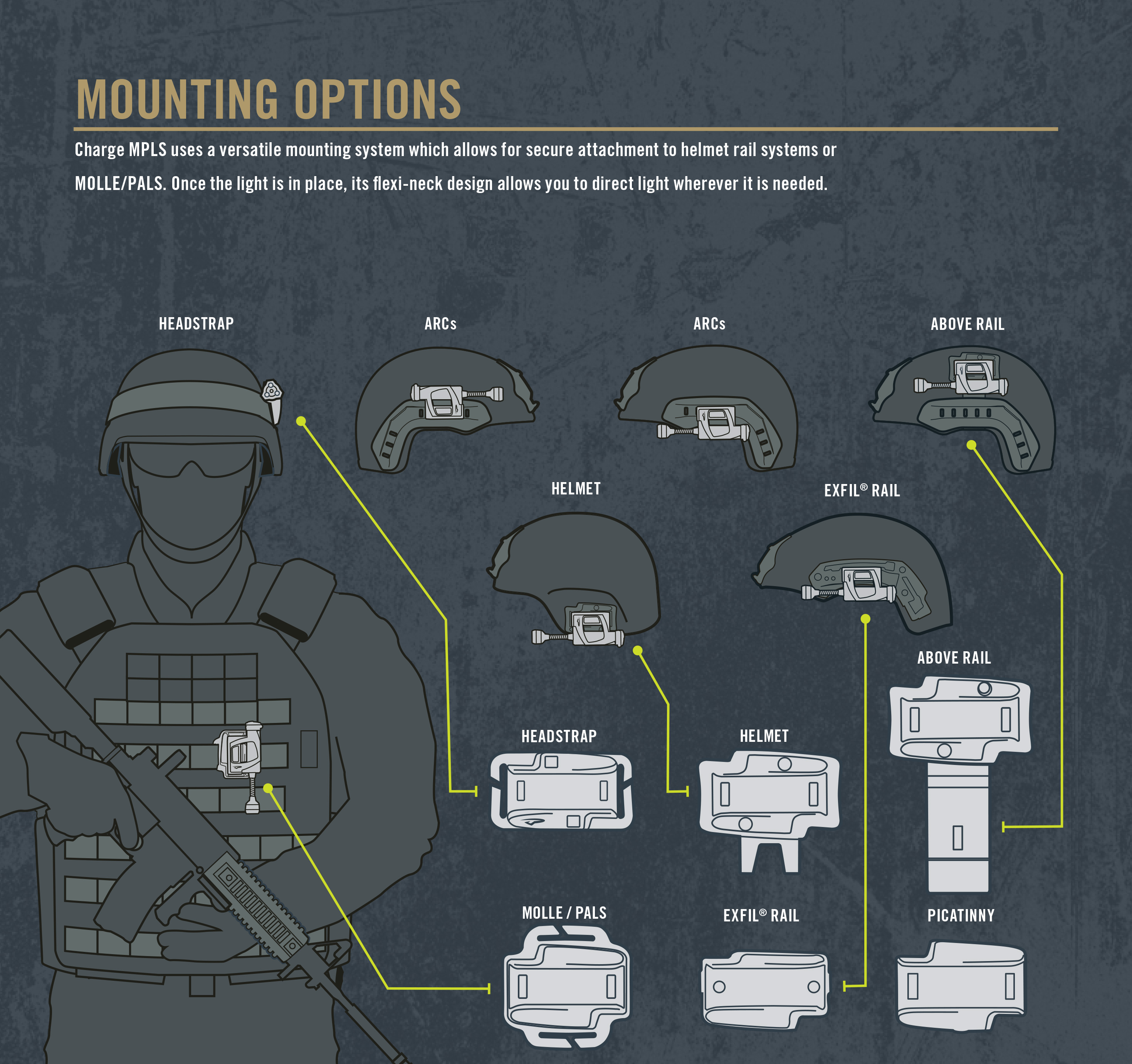 CHARGE-MOUNTING-OPTIONS