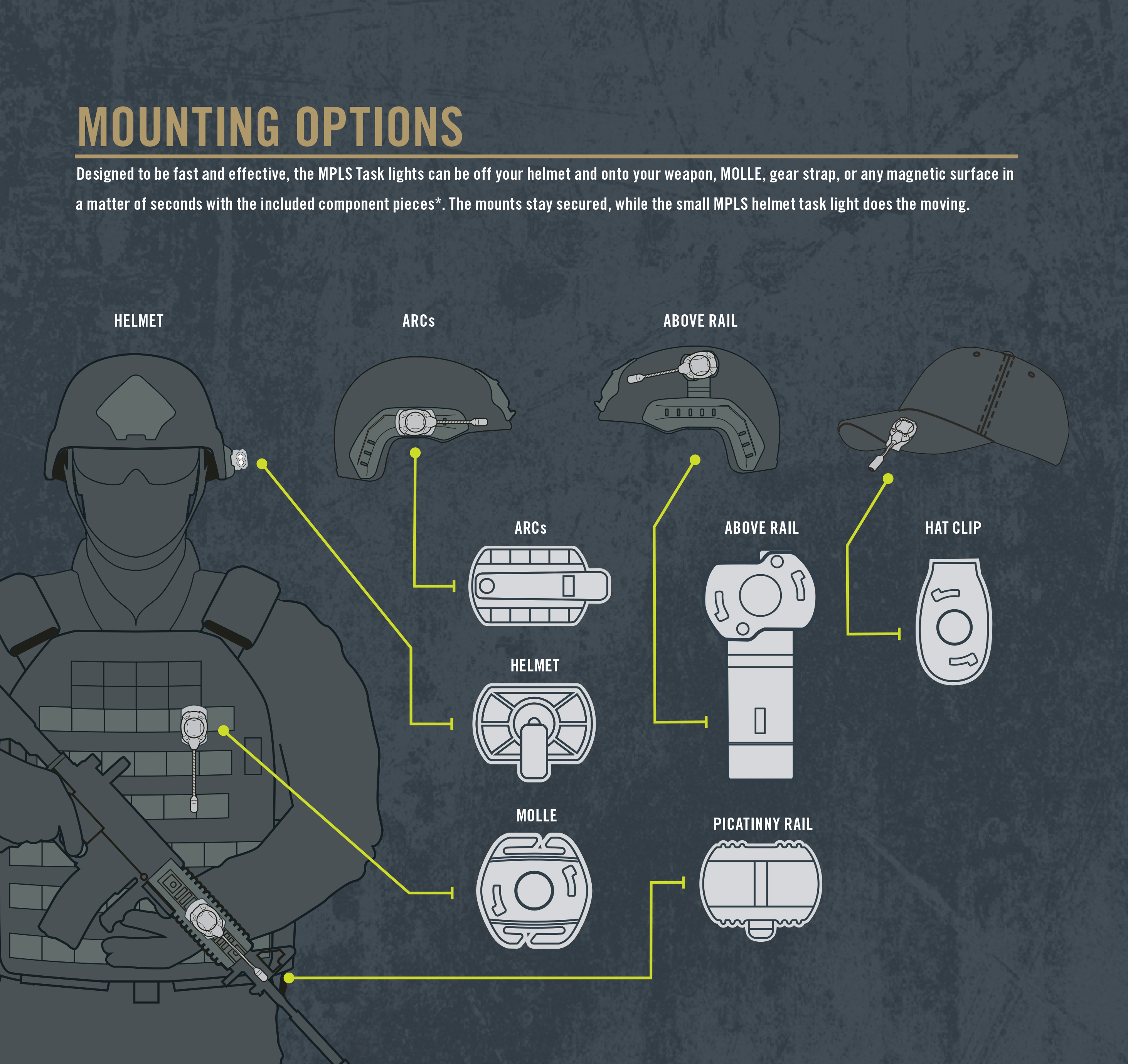 MOUNTING-OPTIONS